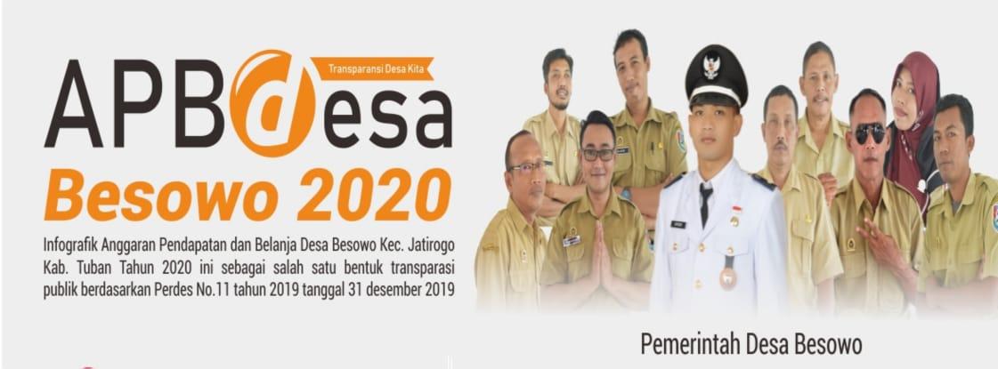 Anggaran Pendapatan dan Belanja Desa Besowo Tahun Anggaran 2020